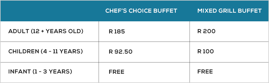 Buffet Prices